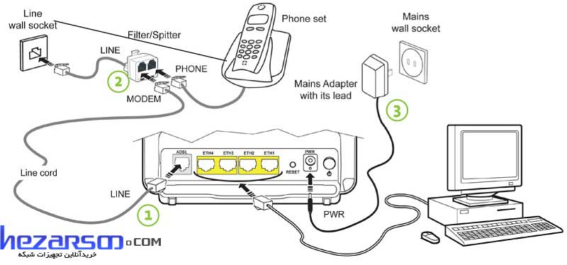 blog-modem-buy-02