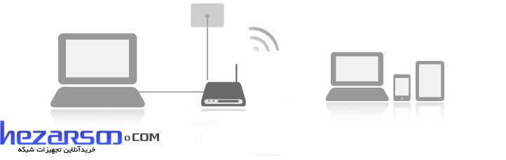 home_wireless_modem_pic_b